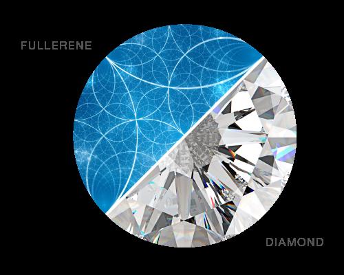 fullerene and diamond
